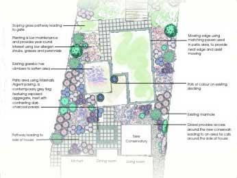 Shade Garden Designs: Garden Edging Ideastips Creative ...